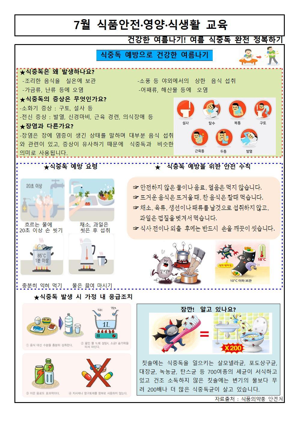 [일반] 제2021-84호 2021.7월 학교식단 및 영양*위생교육자료의 첨부이미지 2