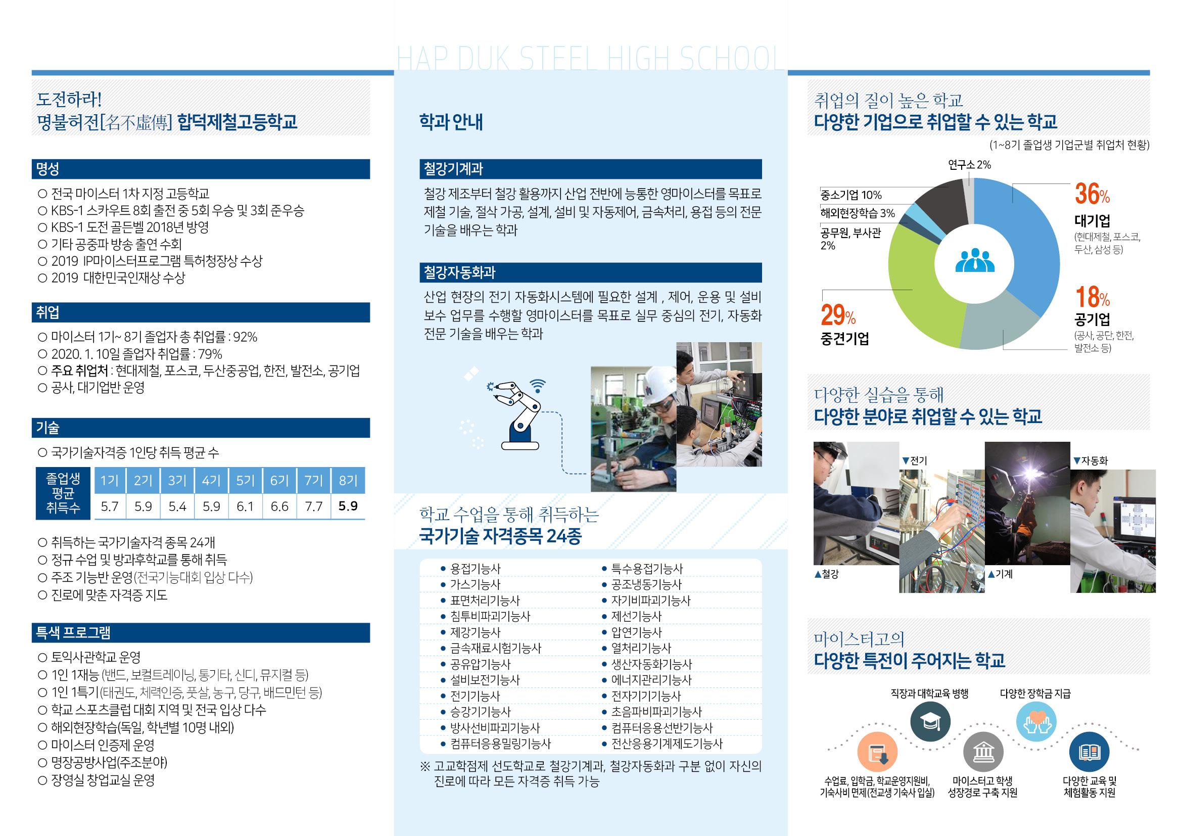 [일반] 합덕제철고등학교(마이스터고) 입학설명회 안내의 첨부이미지 2