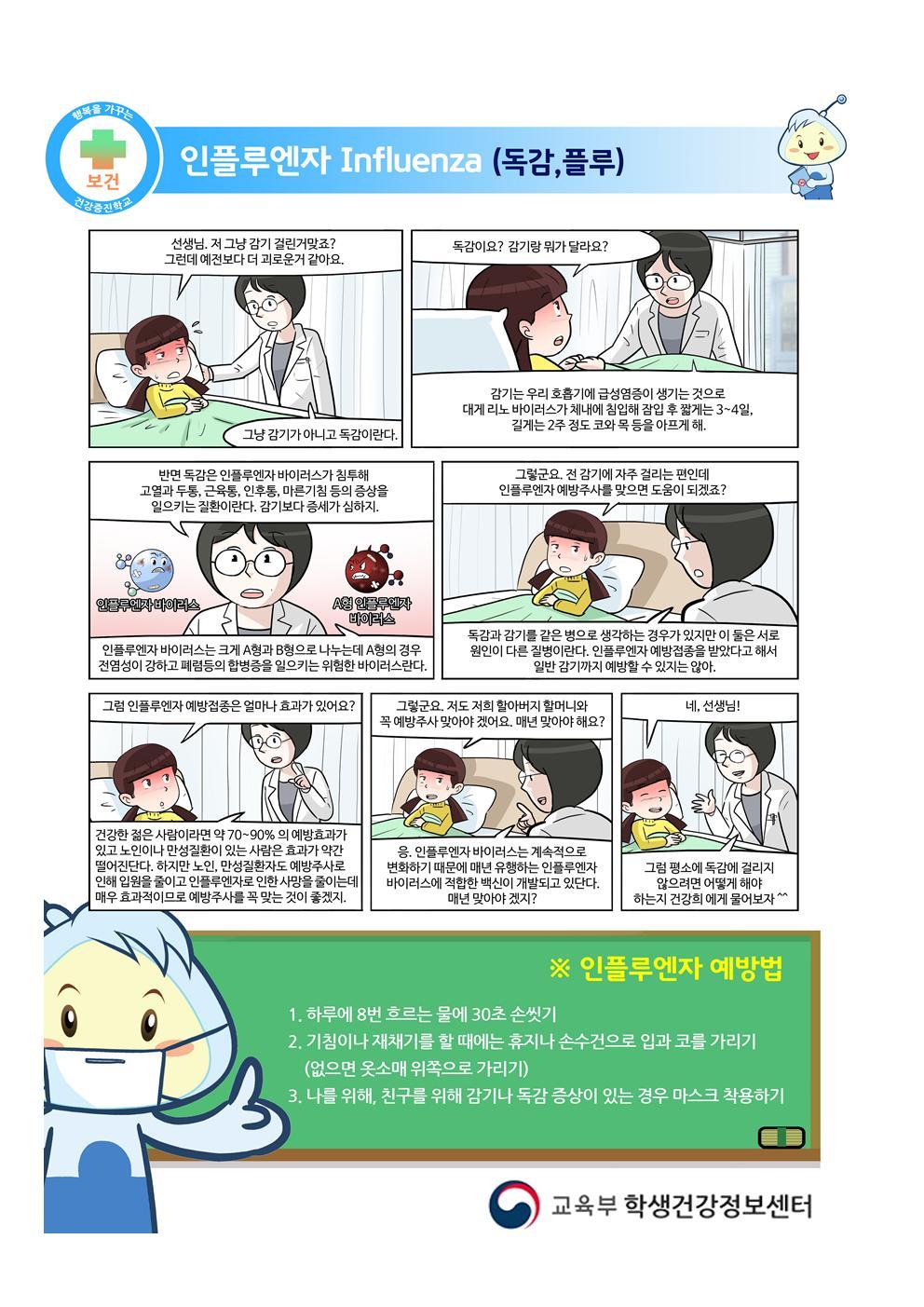 [일반] 독감 예방의 첨부이미지 1