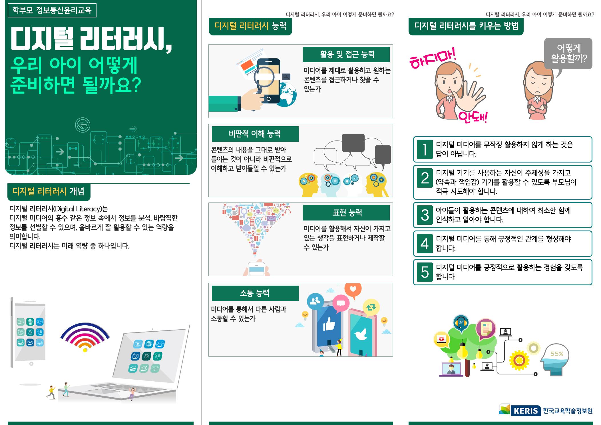 [일반] 디지털리터러시, 우리 아이 어떻게 준비하면 될까요?의 첨부이미지 2