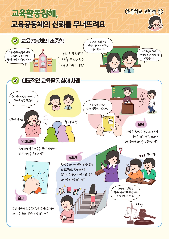 [일반] 교육활동 보호 및 침햬 예방을 위한 애니메이션 자료의 첨부이미지 4