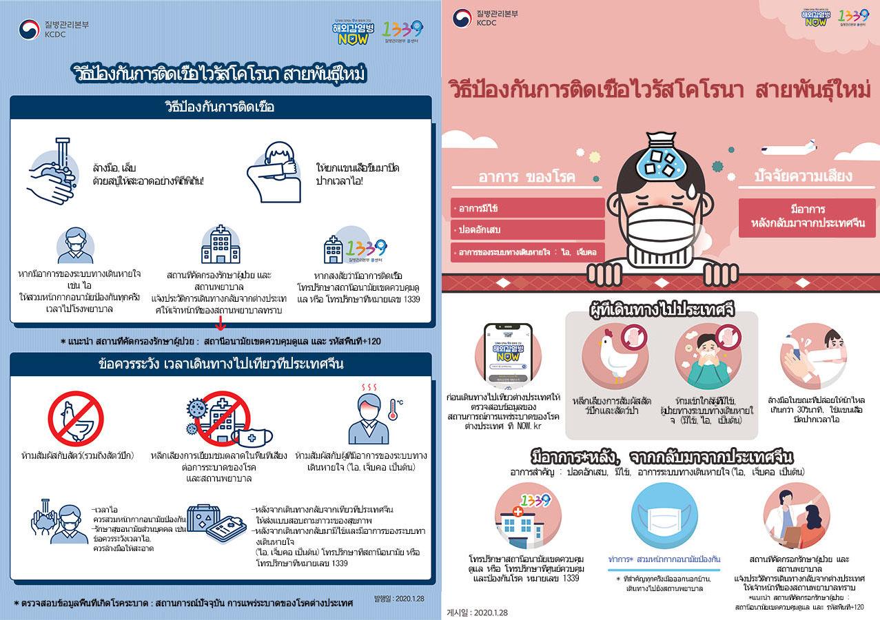 [일반] 신종 코로나바이러스감염증 예방행동수칙 다국어 안내의 첨부이미지 5