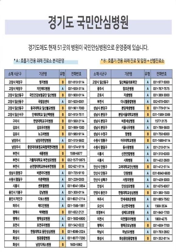 [일반] 경기국민안심병원목록의 첨부이미지 1