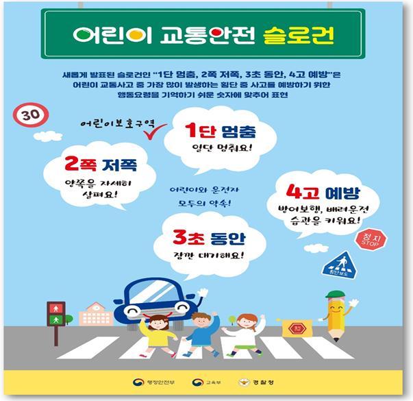 [일반] 어린이 교통안전 슬로건의 첨부이미지 1